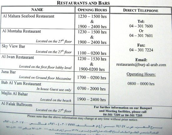 Burj Al Arab Jumeirah: Варианты питания