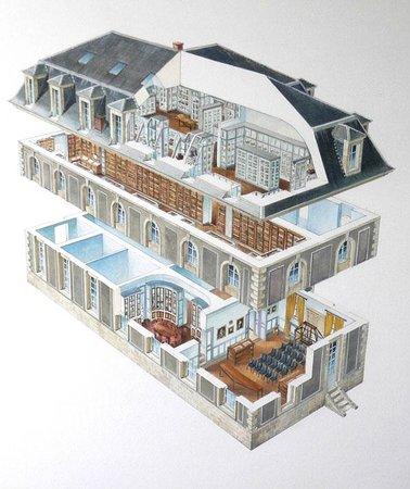 Musée De L'Ecole De Médecine Navale : Vue du pavillon de l'ecole de médecine