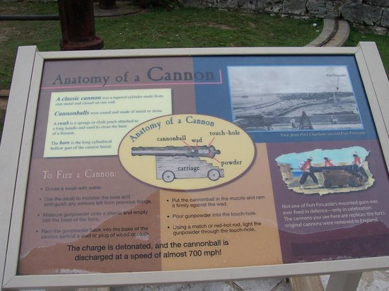Fort Fincastle: Cannon sign
