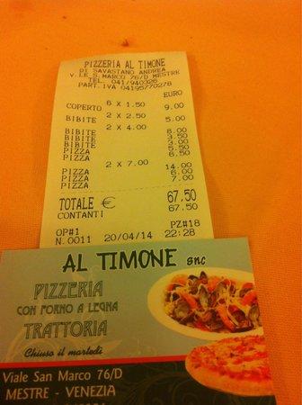 Pizzeria Al Timone
