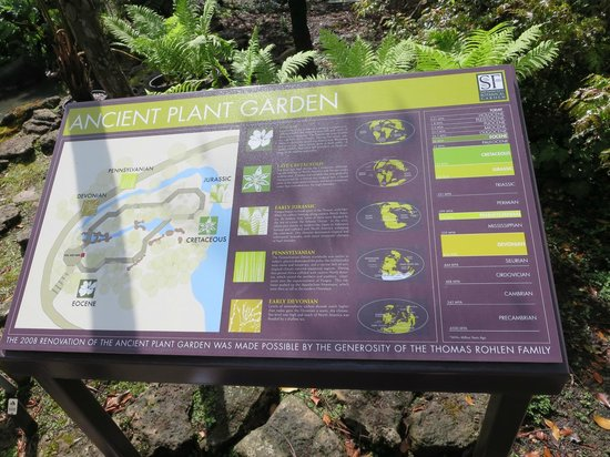 San Francisco Botanical Garden: Helpful guides and signs all over.