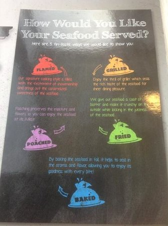 The Manhattan Fish Market: interesting ways to have your seafood