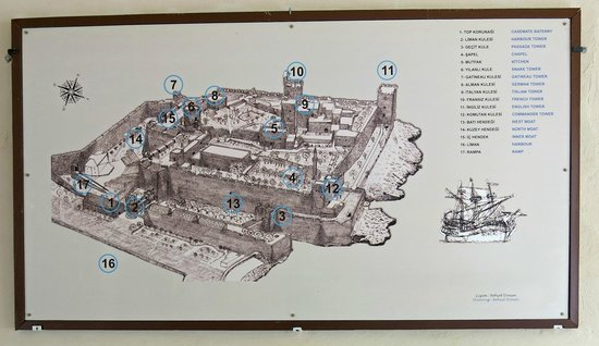 Castle of St. Peter : Good maps and explanatory signs help with your exploration. This one shows the whole Castle comp