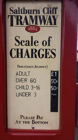 Saltburn Cliff Tramway: Scale of charges