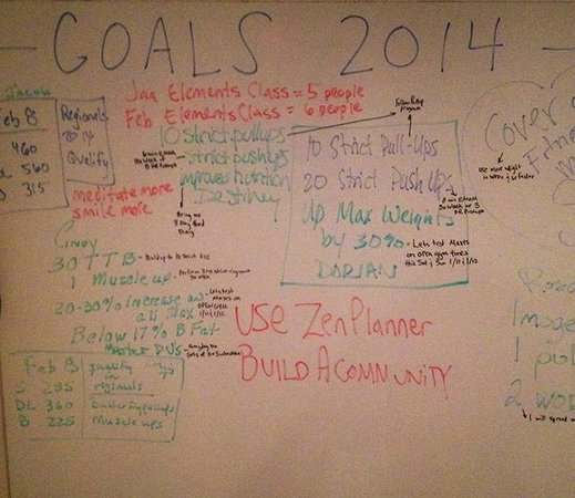 CrossFit Pagosa: goals are a big part of how we succeed.. and we do succeed