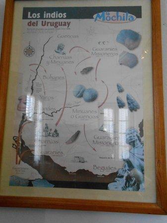 Museo Archivo Regional De Colonia Del Sacramento