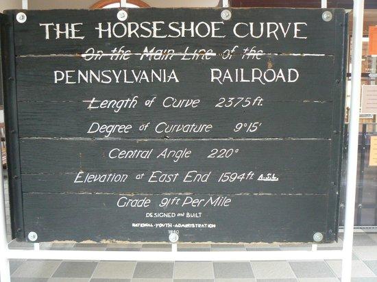 Horseshoe Curve National Historic Landmark : Horseshoe Curve