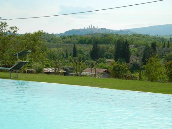 Le Tre Stelle: View of San Gimignano from the pool