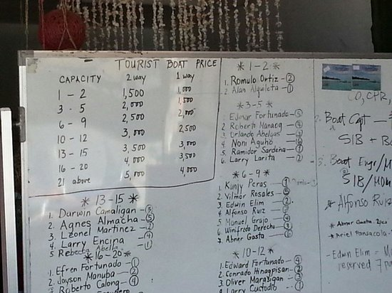 Pansacola Beach Resort: Costs of hired boats at the pier before cagbalete
