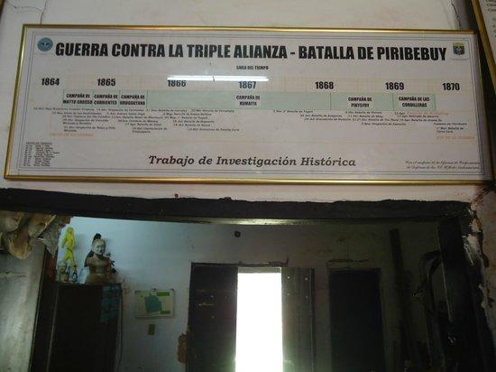 Piribebuy, Paraguay: Se tem noção exata das batalhas na região.