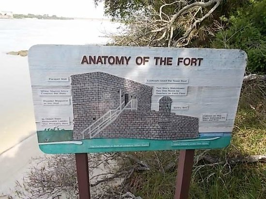 Fort Matanzas National Monument: At the entrance