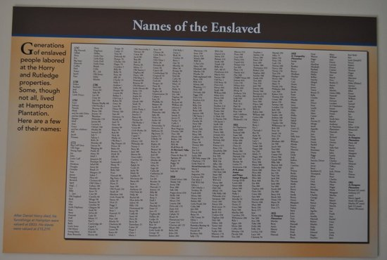 Hampton Plantation State Historic Site: list of slaves