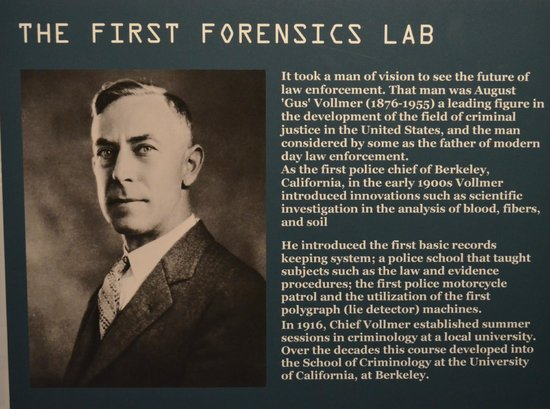 National Museum of Crime & Punishment : A history on forensics