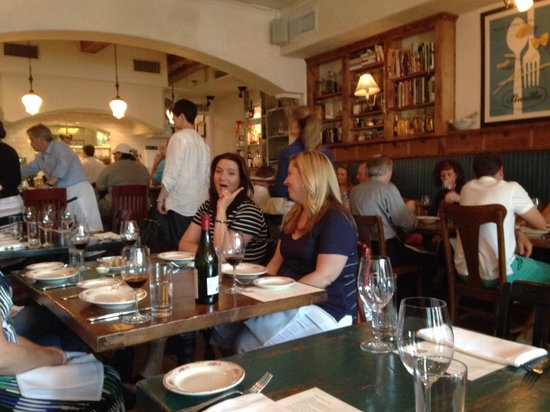 Nice Italian Restaurants In Dallas Tx