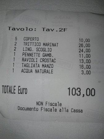 Malvasia : The bill