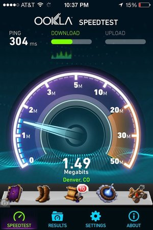 BEST WESTERN Ptarmigan Lodge : Poor WiFi speed