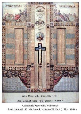 Calendario Meccanici.Calendario Meccanico Universale Realizzato Nel 1831 Da