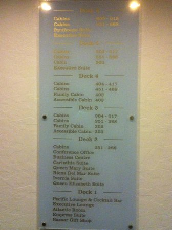 The Liner Hotel: The lift directory