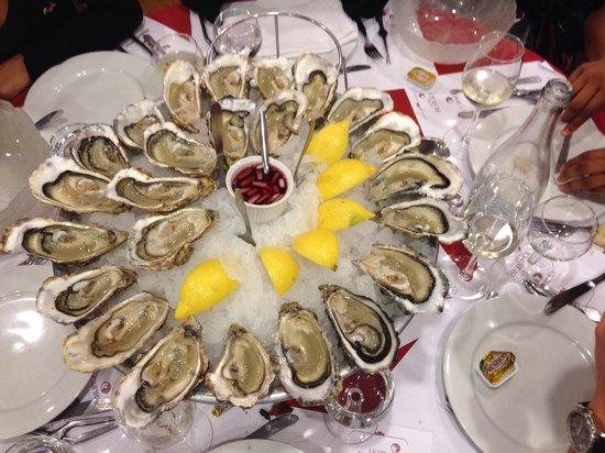 Feter Son Anniversaire Restaurant Paris