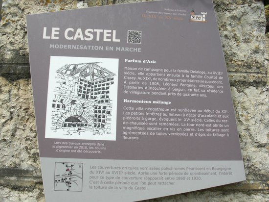 Le Castel: Histoire de la maison...
