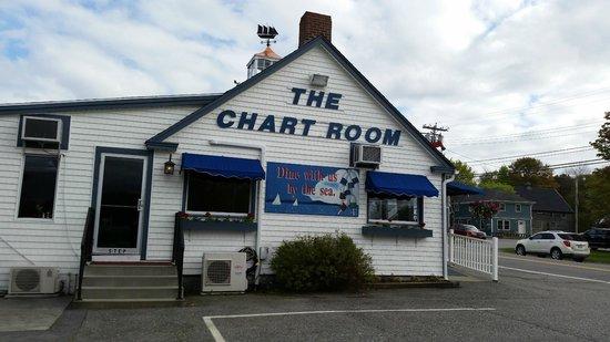 Chart Room: exterior