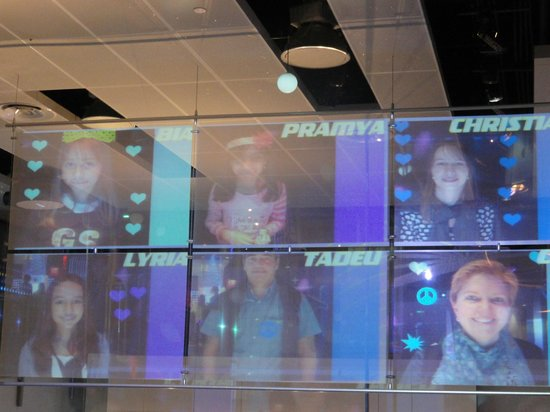 Sony Wonder Technology Lab : Perfil dos visitantes