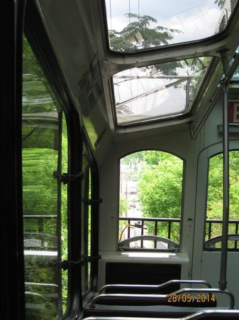 The Lookout Mountain Incline Railway: Inclined Railway CAR