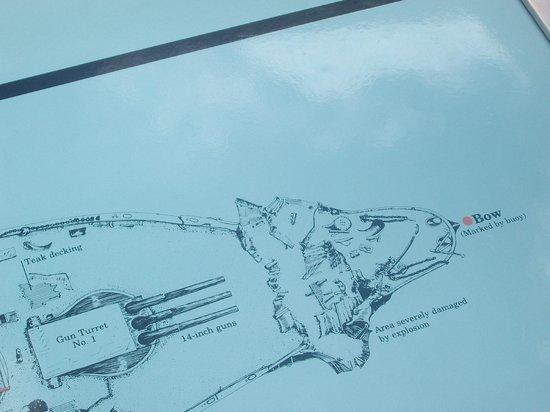 USS Arizona Memorial: diagram of the Airzona