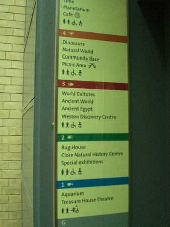 World Museum : Sign - Locations of Exhibits for 5 floors