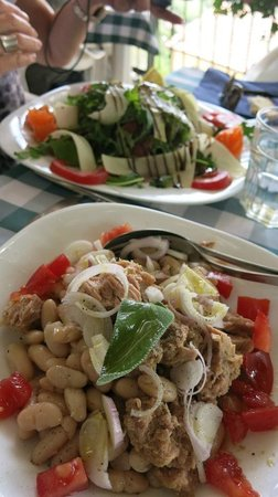 L'indicatore: Tuna with white Beans