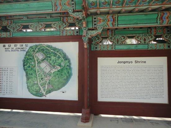 Jongmyo Shrine : el santuario