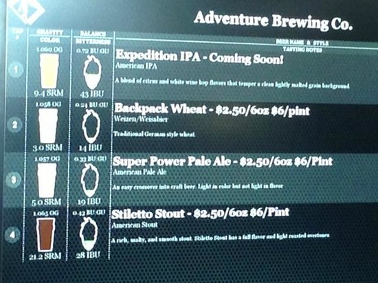Beer menu at Adventure Brewing  It's a computer screen/flat panel TV