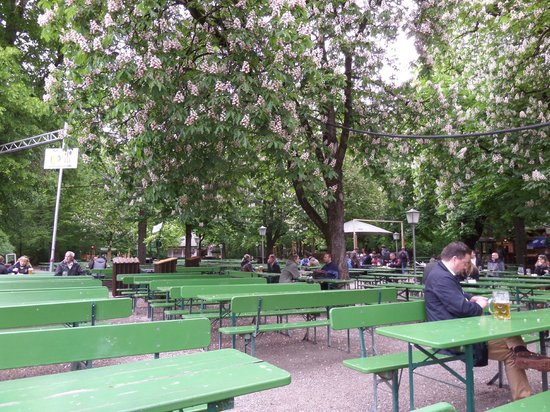 Restaurant am Chinesischen Turm : Outdoor seating at the beergarden