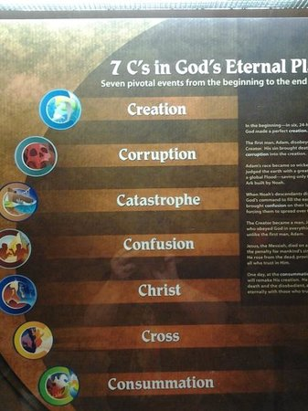 Creation Museum: The 7 C's