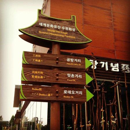 Fortaleza Wwaseong: Sign