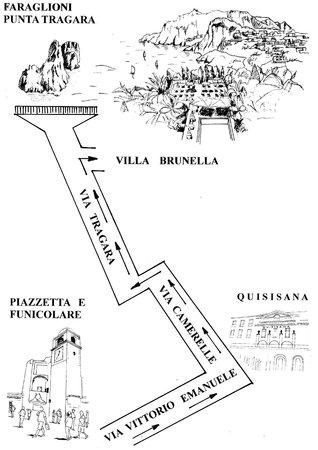 Villa Brunella : Come arrivare