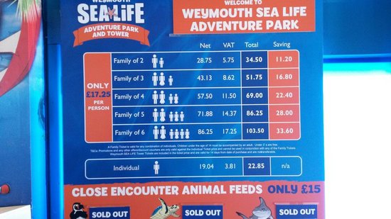 Weymouth SEA LIFE Adventure Park: Beware of the cost!! (May 2014)