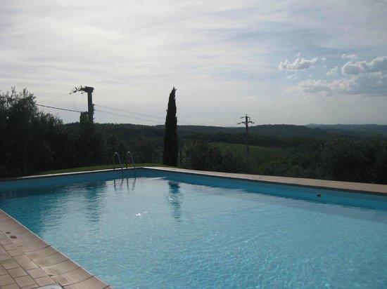 Borgo Sicelle: zwembad