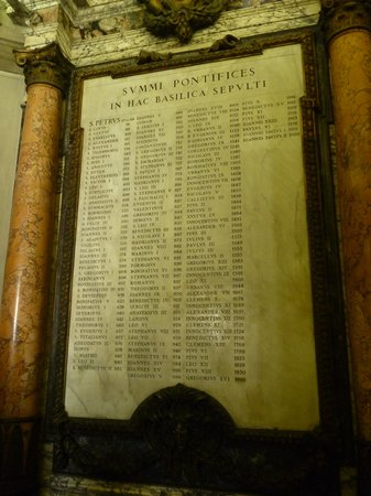 Cattedrale di San Pietro Apostolo : 歴代法王の名前