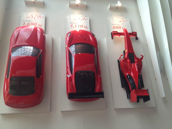 Ferrari World Abu Dhabi: Weight