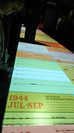 Churchill War Rooms: Interactive table... very high tech!