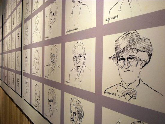 La Triennale de Milan : famous people from Milan