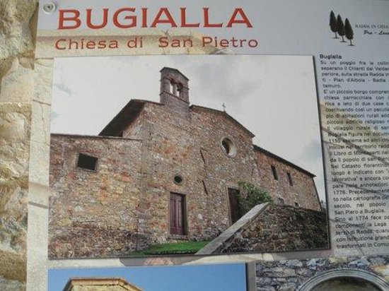 Fattoria Poggerino : A photo of Bugiala as a buiding of historical importance, as displayed on a wall in Radda in Chi