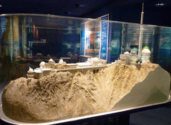 Museo Pic du Midi