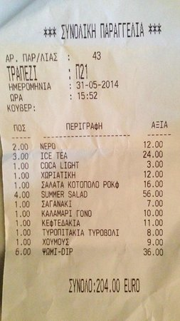 "Psarou, Greece: The bill from Nammos indicating the 6 euro pp charge for bread and ""dip""."