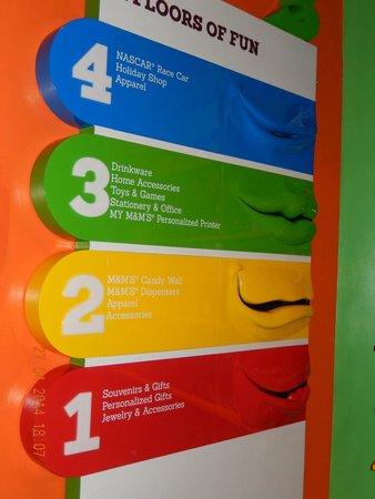 M&M's World: Les différents étages