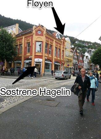Sostrene Hagelin: Beliggende på vei fra Torget til Fløibanen