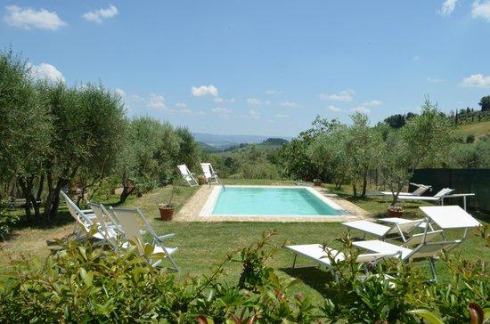 Sulle Orme di Dante Agriturismo: piscina