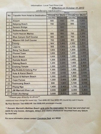 Mai Khao, Thailand: taxi charge list from the concierge