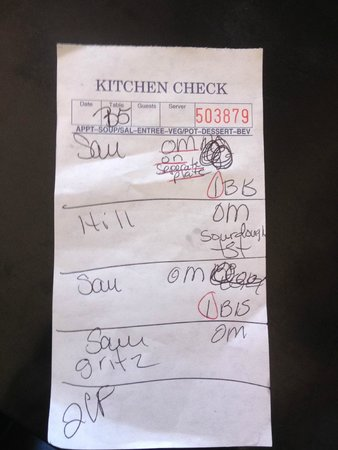 Montgomery Street Cafe: Our Check